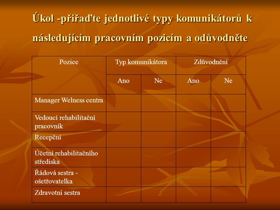 Úkol -přiřaďte jednotlivé typy komunikátorů k následujícím pracovním pozicím a odůvodněte Úkol -přiřaďte jednotlivé typy komunikátorů k následujícím p