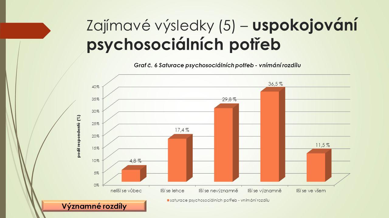 Zajímavé výsledky (5) – uspokojování psychosociálních potřeb
