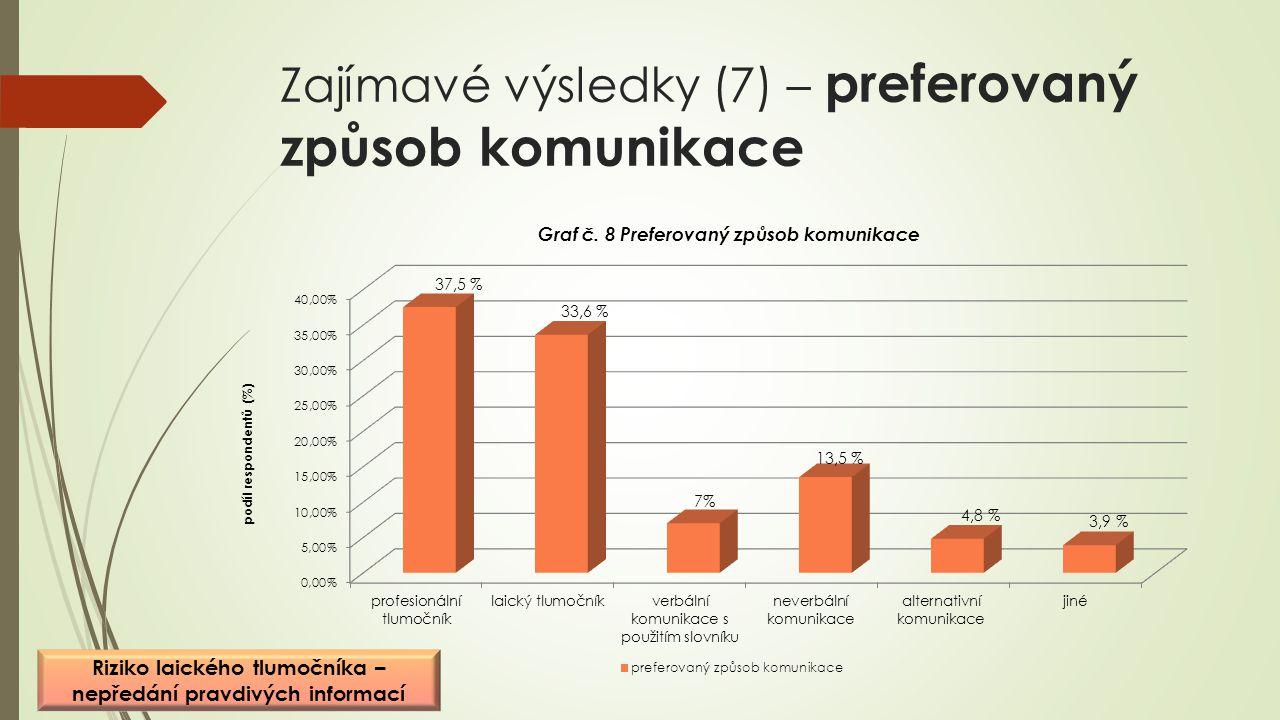 Zajímavé výsledky (7) – preferovaný způsob komunikace Riziko laického tlumočníka – nepředání pravdivých informací