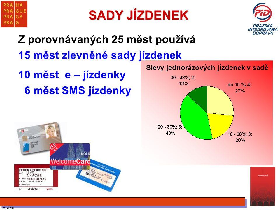SADY JÍZDENEK Z porovnávaných 25 měst používá 15 měst zlevněné sady jízdenek Slevy jednorázových jízdenek v sadě 10 měst e – jízdenky 6 měst SMS jízde