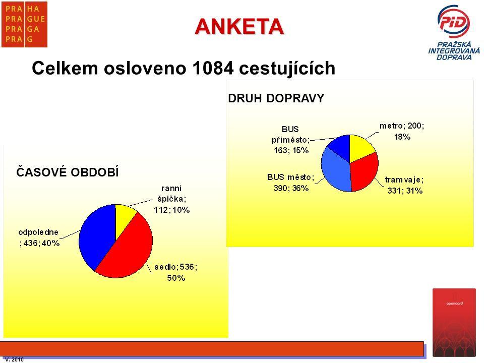 ANKETA Celkem osloveno 1084 cestujících DRUH DOPRAVY ČASOVÉ OBDOBÍ V. 2010