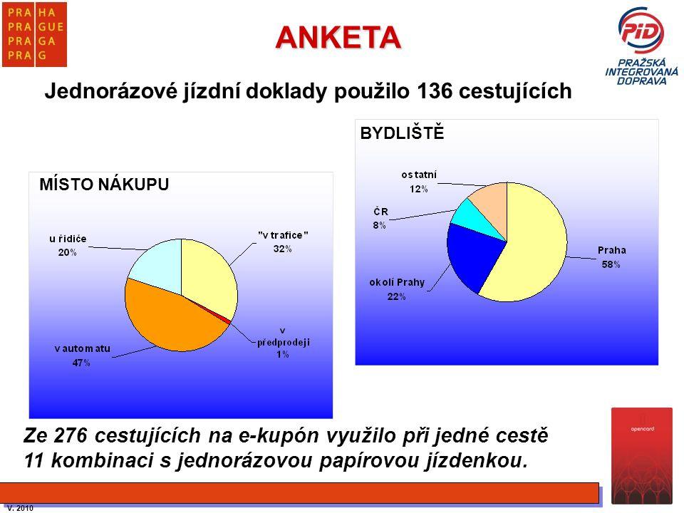 ANKETA Jednorázové jízdní doklady použilo 136 cestujících MÍSTO NÁKUPU BYDLIŠTĚ Ze 276 cestujících na e-kupón využilo při jedné cestě 11 kombinaci s j