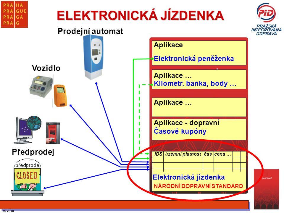 Elektronická peněženka Aplikace … Aplikace - dopravní Aplikace … Aplikace Elektronická jízdenka Časové kupóny ELEKTRONICKÁ JÍZDENKA IDS územní platnos