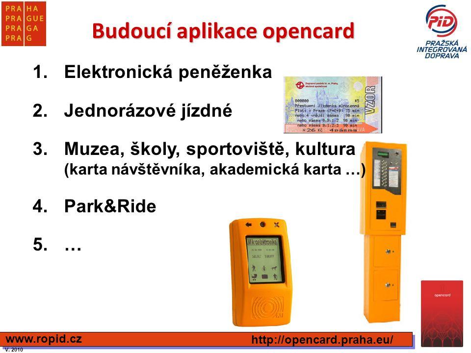 Budoucí aplikace opencard 1.Elektronická peněženka 2.Jednorázové jízdné 3.Muzea, školy, sportoviště, kultura (karta návštěvníka, akademická karta …) 4
