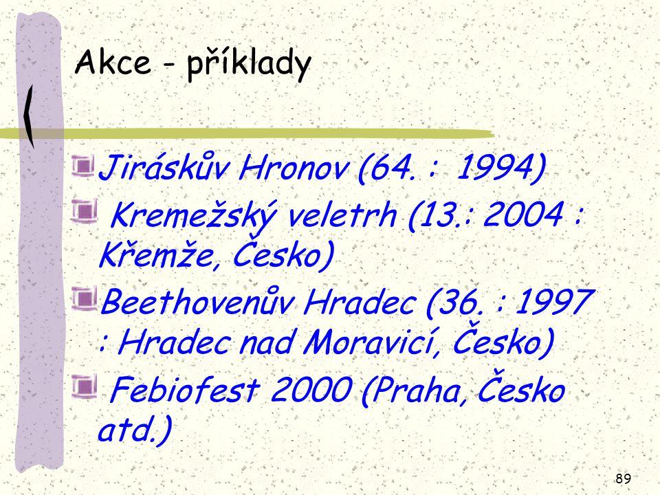 89 Akce - příklady Jiráskův Hronov (64. : 1994) Kremežský veletrh (13.: 2004 : Křemže, Česko) Beethovenův Hradec (36. : 1997 : Hradec nad Moravicí, Če