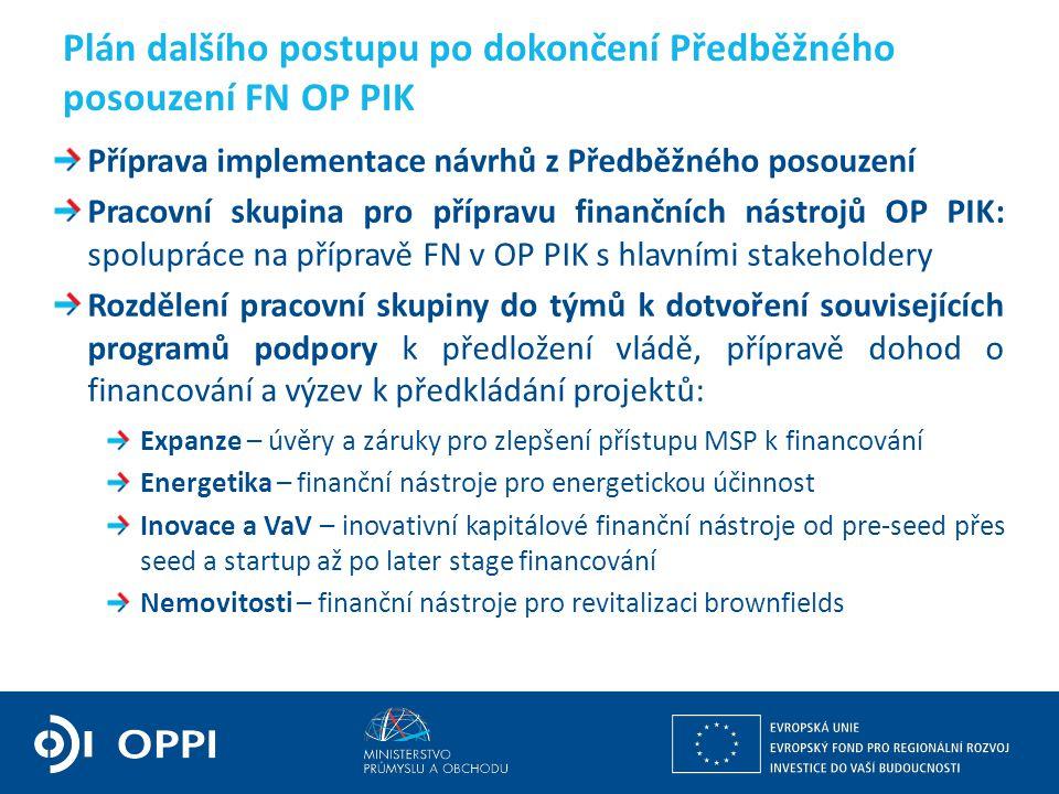 Příprava implementace návrhů z Předběžného posouzení Pracovní skupina pro přípravu finančních nástrojů OP PIK: spolupráce na přípravě FN v OP PIK s hlavními stakeholdery Rozdělení pracovní skupiny do týmů k dotvoření souvisejících programů podpory k předložení vládě, přípravě dohod o financování a výzev k předkládání projektů: Expanze – úvěry a záruky pro zlepšení přístupu MSP k financování Energetika – finanční nástroje pro energetickou účinnost Inovace a VaV – inovativní kapitálové finanční nástroje od pre-seed přes seed a startup až po later stage financování Nemovitosti – finanční nástroje pro revitalizaci brownfields Plán dalšího postupu po dokončení Předběžného posouzení FN OP PIK