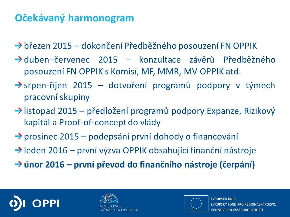 březen 2015 – dokončení Předběžného posouzení FN OPPIK duben–červenec 2015 – konzultace závěrů Předběžného posouzení FN OPPIK s Komisí, MF, MMR, MV OP