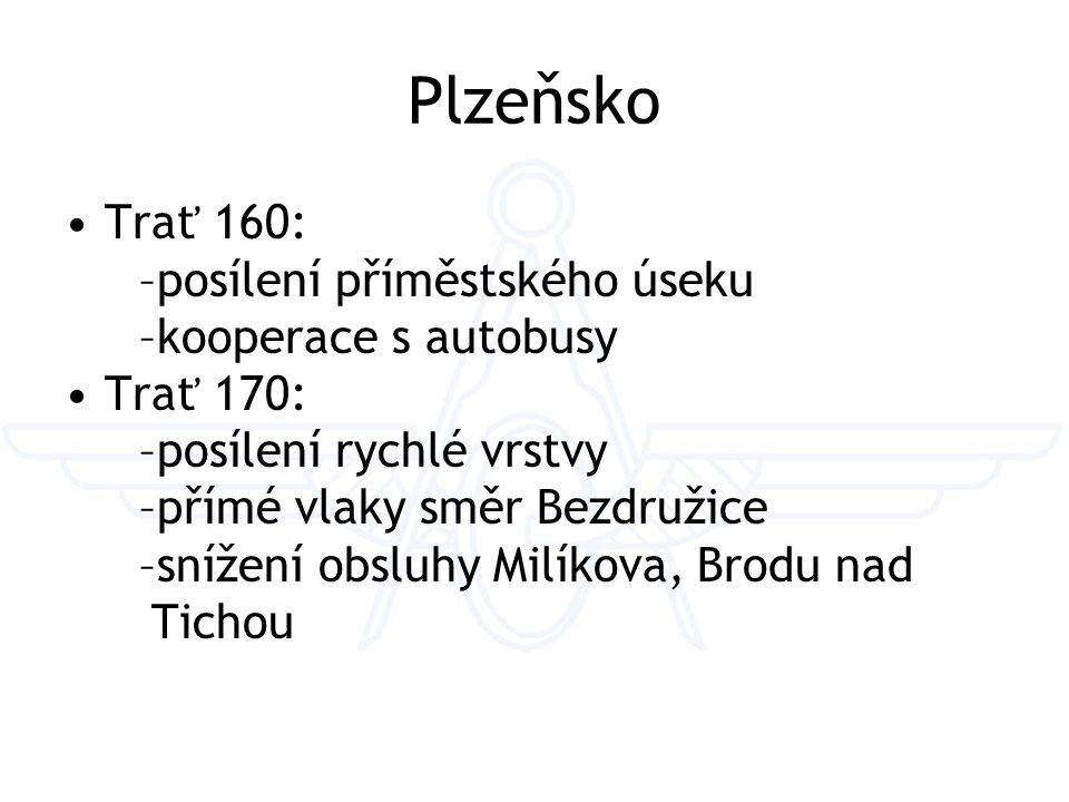 Plzeňsko Trať 160: –posílení příměstského úseku –kooperace s autobusy Trať 170: –posílení rychlé vrstvy –přímé vlaky směr Bezdružice –snížení obsluhy Milíkova, Brodu nad Tichou