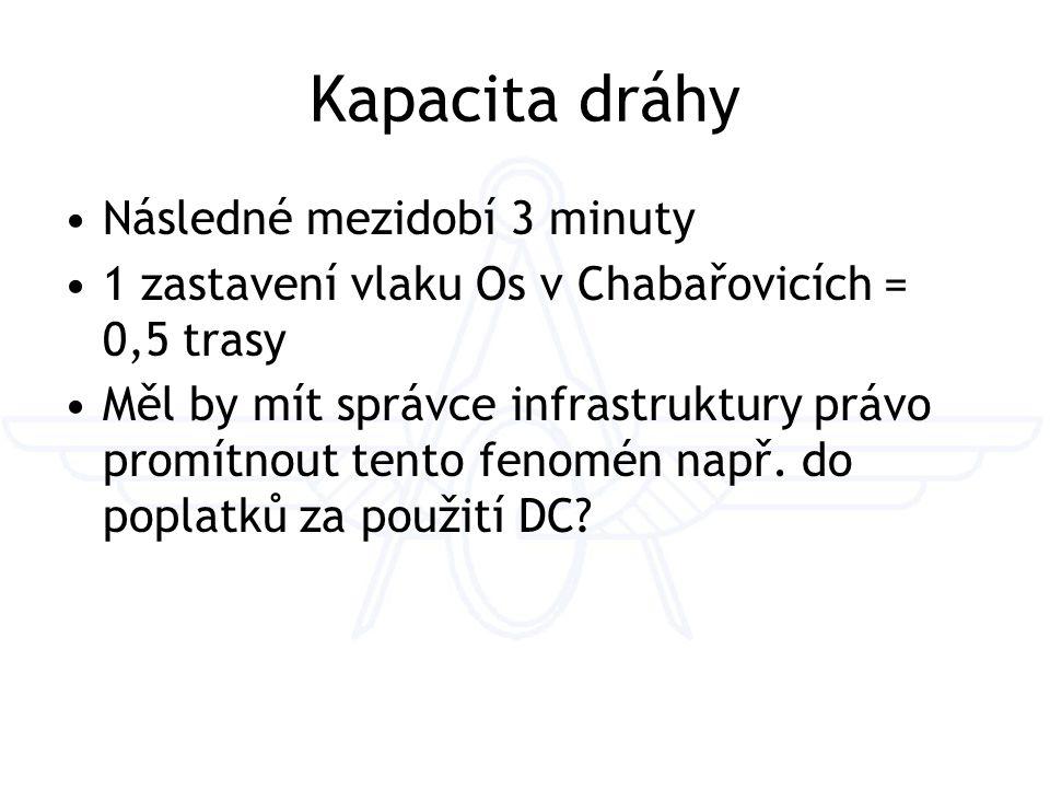 Kapacita dráhy Následné mezidobí 3 minuty 1 zastavení vlaku Os v Chabařovicích = 0,5 trasy Měl by mít správce infrastruktury právo promítnout tento fenomén např.