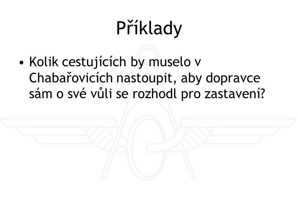 Příklady Kolik cestujících by muselo v Chabařovicích nastoupit, aby dopravce sám o své vůli se rozhodl pro zastavení?