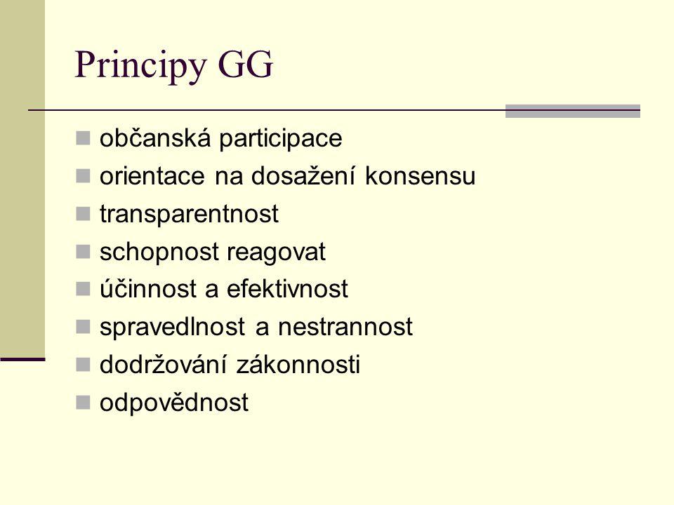 Principy GG občanská participace orientace na dosažení konsensu transparentnost schopnost reagovat účinnost a efektivnost spravedlnost a nestrannost d