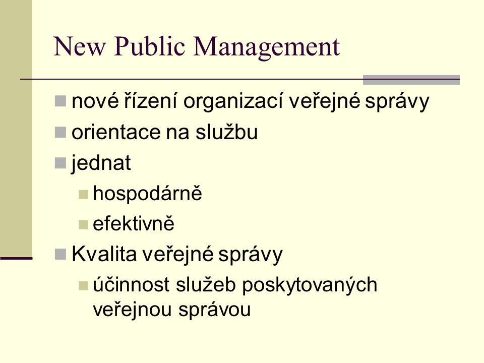 New Public Management nové řízení organizací veřejné správy orientace na službu jednat hospodárně efektivně Kvalita veřejné správy účinnost služeb pos