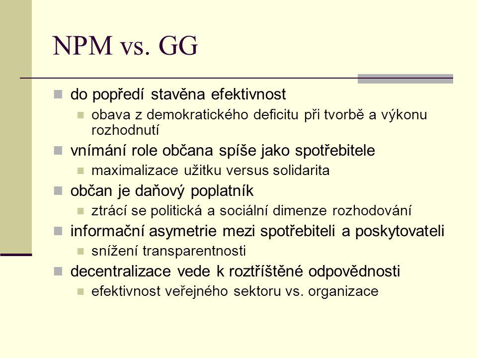 NPM vs. GG do popředí stavěna efektivnost obava z demokratického deficitu při tvorbě a výkonu rozhodnutí vnímání role občana spíše jako spotřebitele m