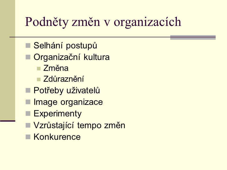 Podněty změn v organizacích Selhání postupů Organizační kultura Změna Zdůraznění Potřeby uživatelů Image organizace Experimenty Vzrůstající tempo změn