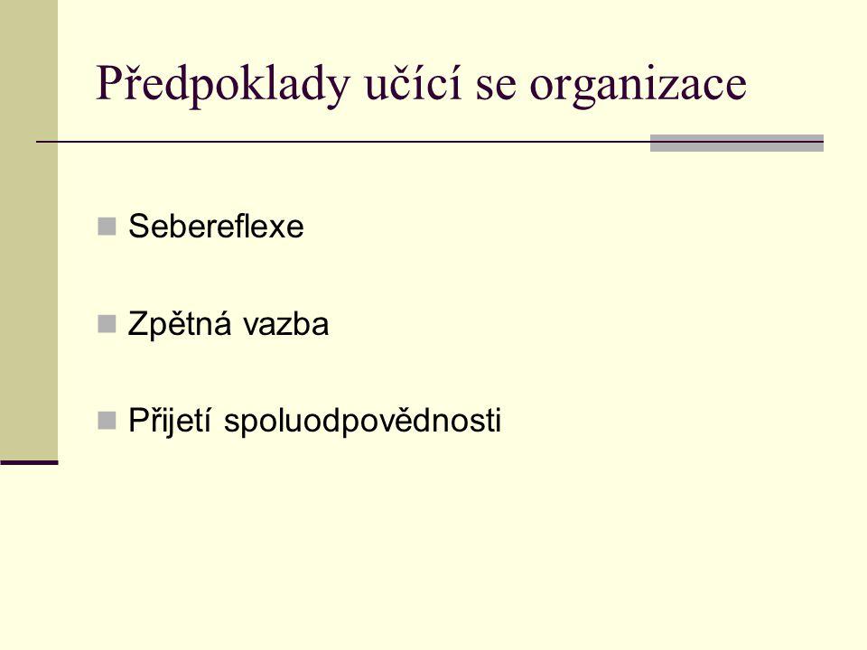 Předpoklady učící se organizace Sebereflexe Zpětná vazba Přijetí spoluodpovědnosti