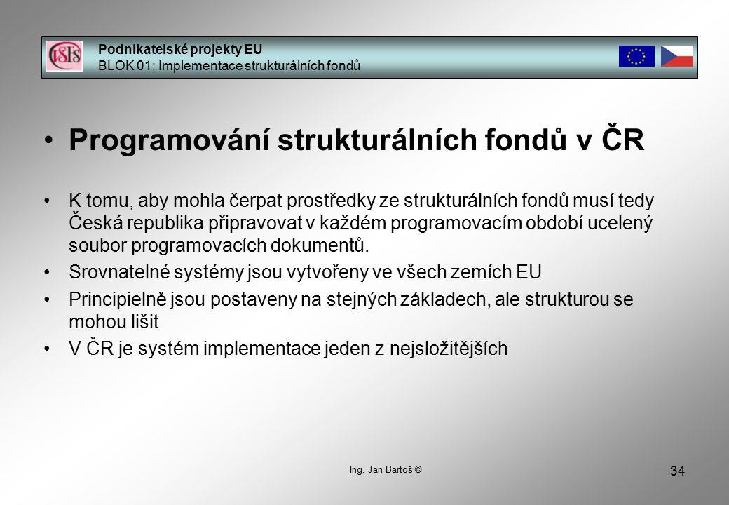 34 Podnikatelské projekty EU BLOK 01: Implementace strukturálních fondů Ing.