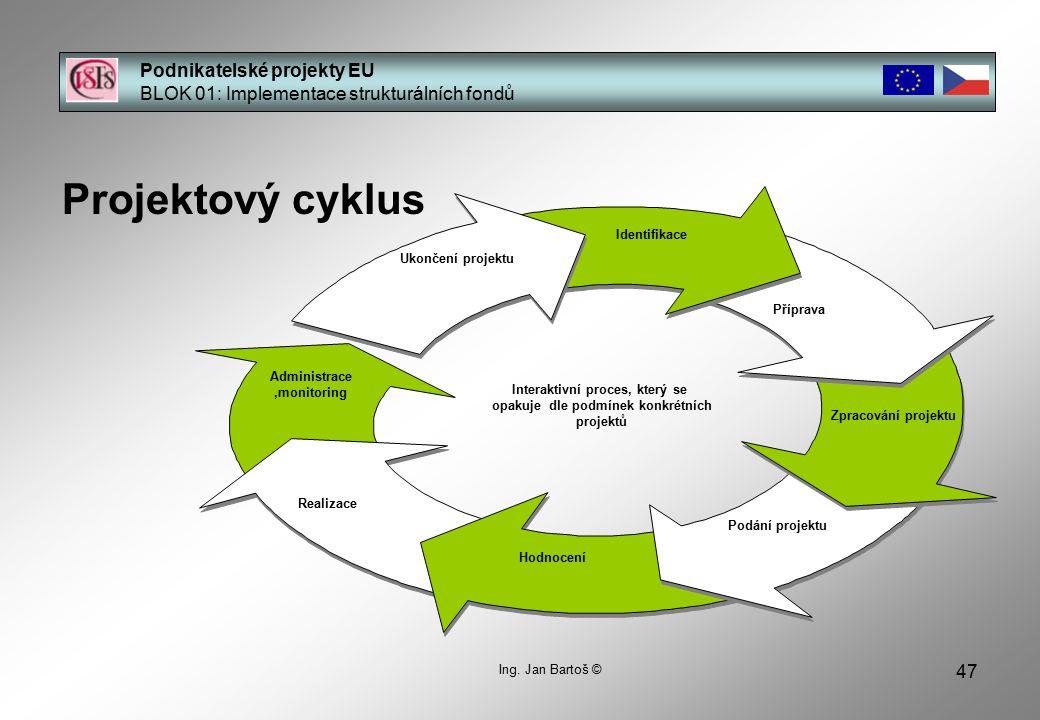 47 Podnikatelské projekty EU BLOK 01: Implementace strukturálních fondů Ing.