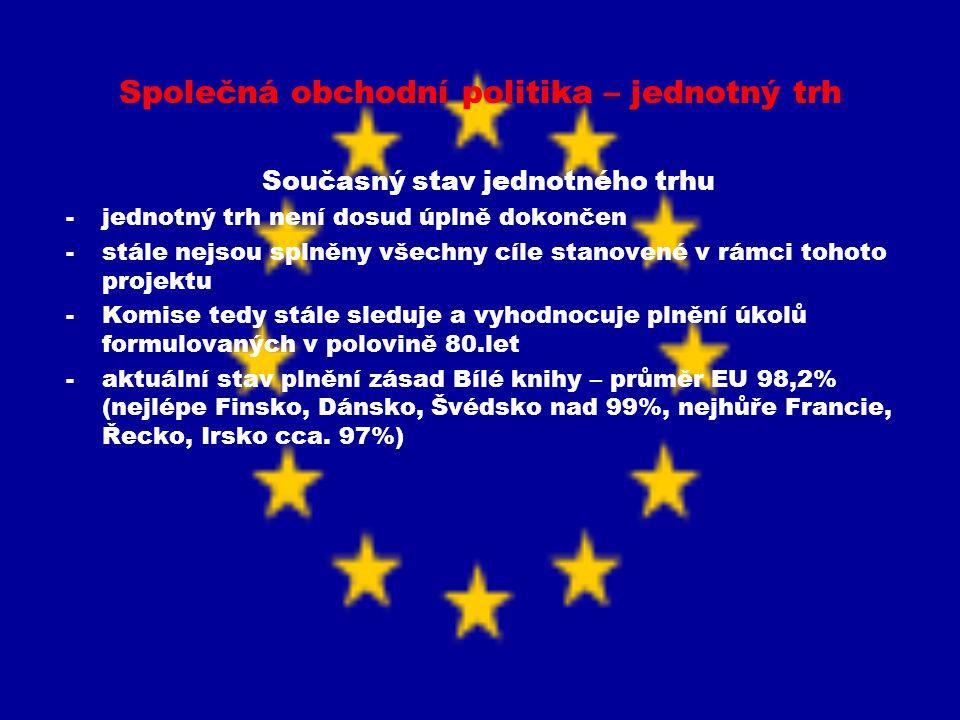 Společná obchodní politika – čtyři ekonomické svobody v EU Volný pohyb zboží -první krokem bylo zřízení celní unie v roce 1968 -výsledkem celní unie: - odstranění cel na dovozy a vývozy mezi čl.státy - odstranění kvantitativních omezení dovozu a vývozu - odstranění daňové diskriminace v obchodu mezi č.státy - společný celní sazební pro obchod s třetími státy -ještě dva požadavky dle Římských smluv, které se však ukázaly jako výrazně složitější: - úprava státních monopolů obchodní povahy aby byla vyloučena jakákoliv diskriminace - úprava systému státních podpor aby nebyly zvýhodněny - domácí podniky při narušení hospodářské soutěže