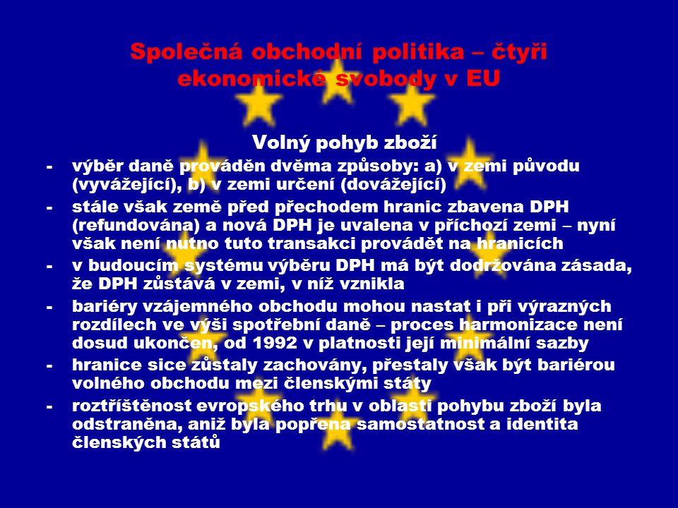 Společná obchodní politika – čtyři ekonomické svobody v EU Volný pohyb zboží -výběr daně prováděn dvěma způsoby: a) v zemi původu (vyvážející), b) v z