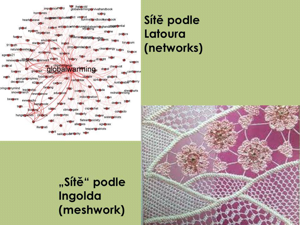"""Sítě podle Latoura (networks) """"Sítě podle Ingolda (meshwork)"""
