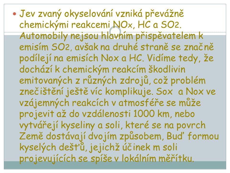 Jev zvaný okyselování vzniká převážně chemickými reakcemi NO x, HC a SO 2.
