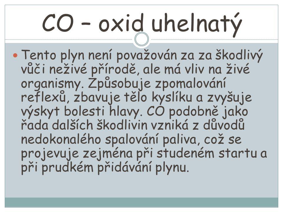 CO – oxid uhelnatý Tento plyn není považován za za škodlivý vůči neživé přírodě, ale má vliv na živé organismy. Způsobuje zpomalování reflexů, zbavuje