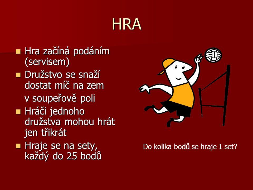 HRA Hra začíná podáním (servisem) Družstvo se snaží dostat míč na zem v soupeřově poli Hráči jednoho družstva mohou hrát jen třikrát Hraje se na sety, každý do 25 bodů Do kolika bodů se hraje 1 set?