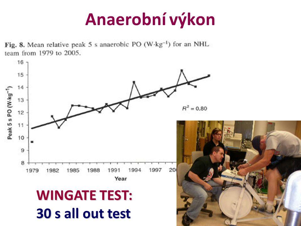 Anaerobní výkon WINGATE TEST: 30 s all out test