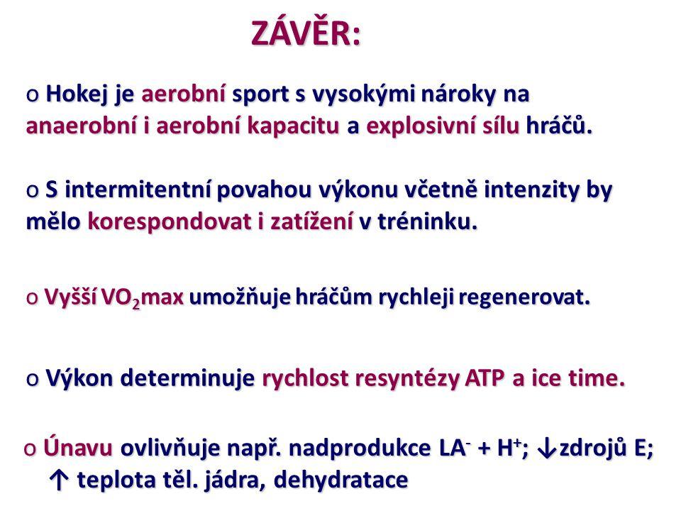 ZÁVĚR: o Hokej je aerobní sport s vysokými nároky na anaerobní i aerobní kapacitu a explosivní sílu hráčů. o Vyšší VO 2 max umožňuje hráčům rychleji r