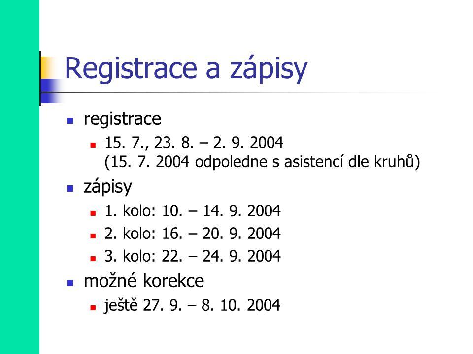 Registrace a zápisy registrace 15. 7., 23. 8. – 2.