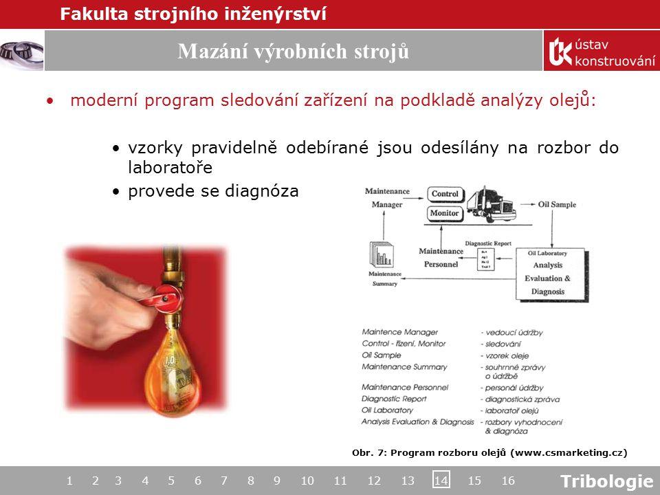 Tribologie Mazání výrobních strojů Fakulta strojního inženýrství 1 2 3 4 5 6 7 8 9 10 11 12 13 14 15 16 moderní program sledování zařízení na podkladě
