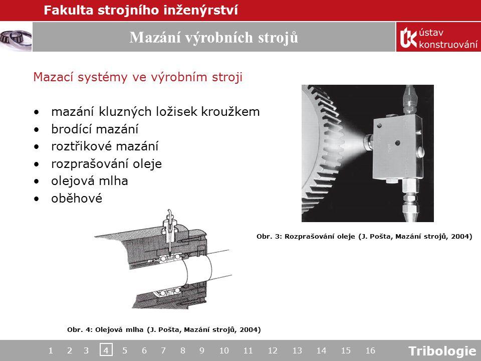 Tribologie Mazání výrobních strojů Fakulta strojního inženýrství 1 2 3 4 5 6 7 8 9 10 11 12 13 14 15 161 2 3 4 5 Mazací systémy ve výrobním stroji maz