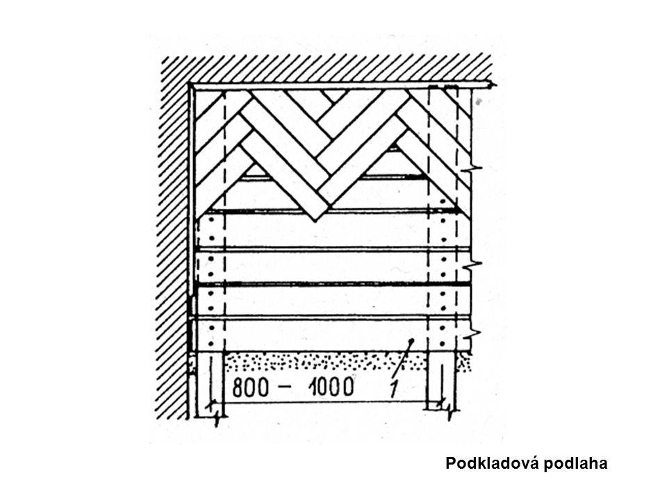 Podkladová podlaha