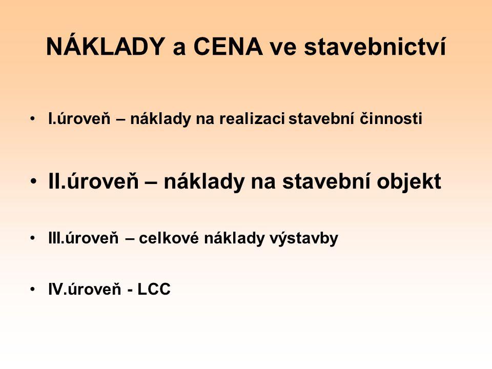 NÁKLADY a CENA ve stavebnictví I.úroveň – náklady na realizaci stavební činnosti II.úroveň – náklady na stavební objekt III.úroveň – celkové náklady výstavby IV.úroveň - LCC