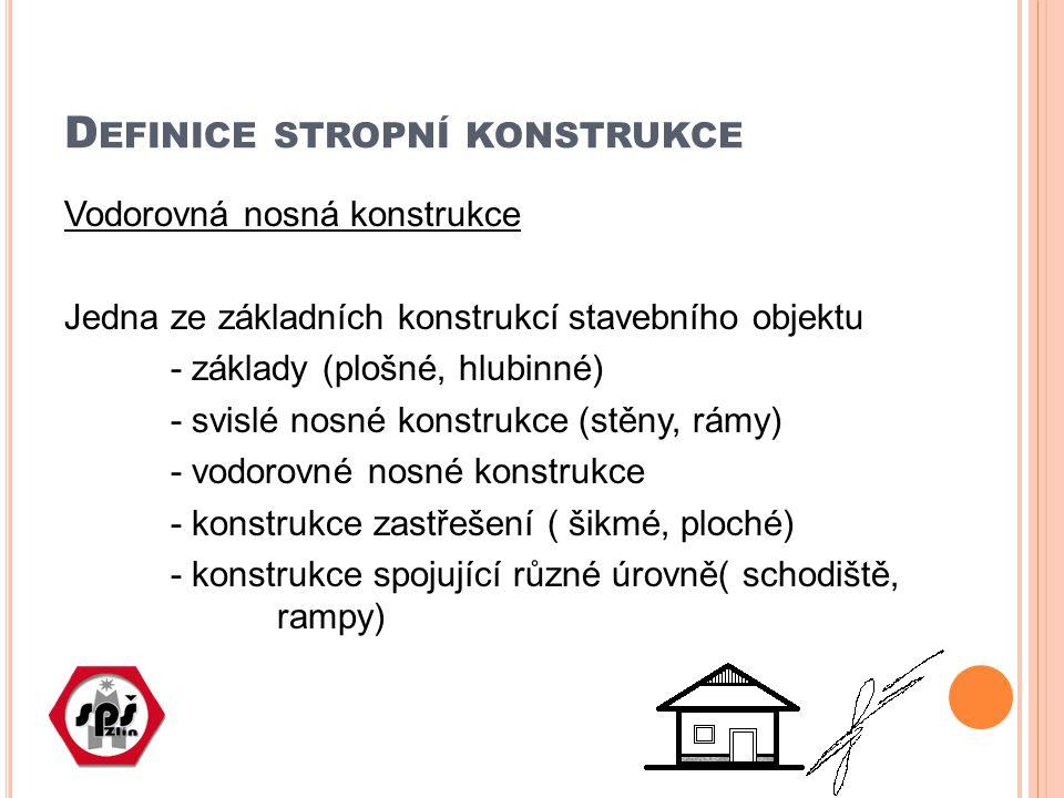 D EFINICE STROPNÍ KONSTRUKCE Vodorovná nosná konstrukce Jedna ze základních konstrukcí stavebního objektu - základy (plošné, hlubinné) - svislé nosné konstrukce (stěny, rámy) - vodorovné nosné konstrukce - konstrukce zastřešení ( šikmé, ploché) - konstrukce spojující různé úrovně( schodiště, rampy)