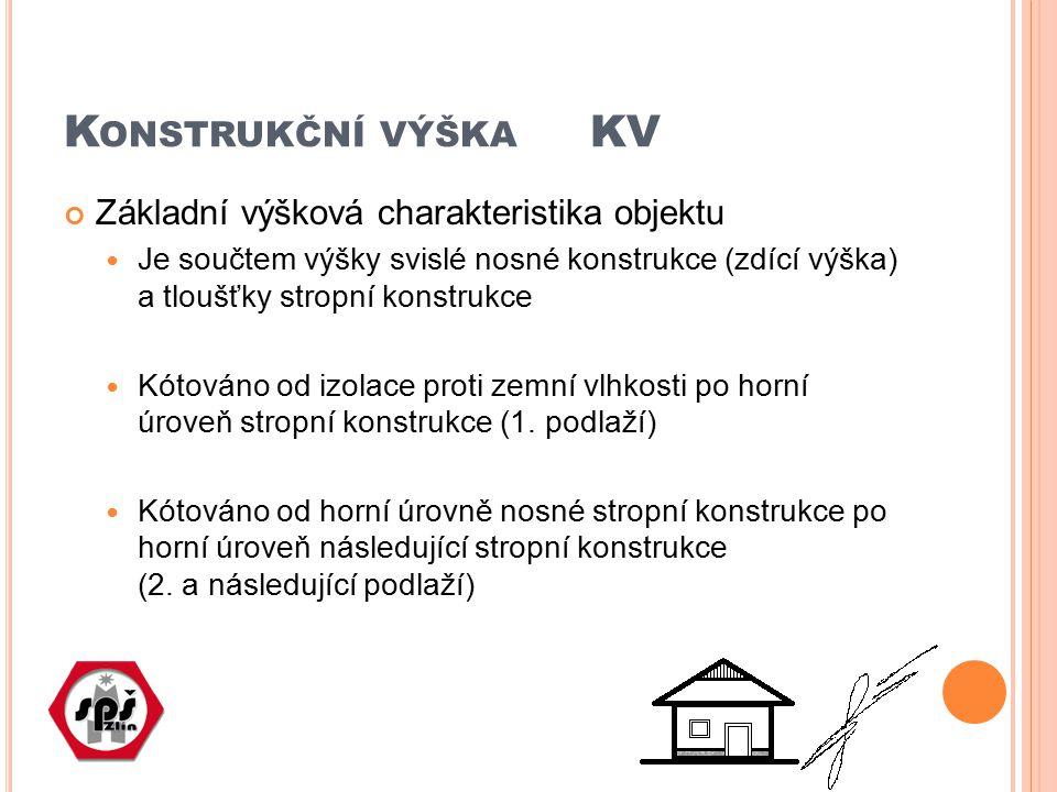 K ONSTRUKČNÍ VÝŠKA KV Základní výšková charakteristika objektu Je součtem výšky svislé nosné konstrukce (zdící výška) a tloušťky stropní konstrukce Kótováno od izolace proti zemní vlhkosti po horní úroveň stropní konstrukce (1.