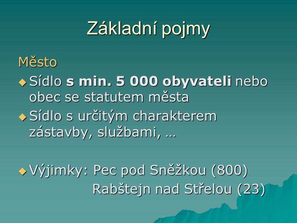 Základní pojmy Město  Sídlo s min. 5 000 obyvateli nebo obec se statutem města  Sídlo s určitým charakterem zástavby, službami, …  Výjimky: Pec pod