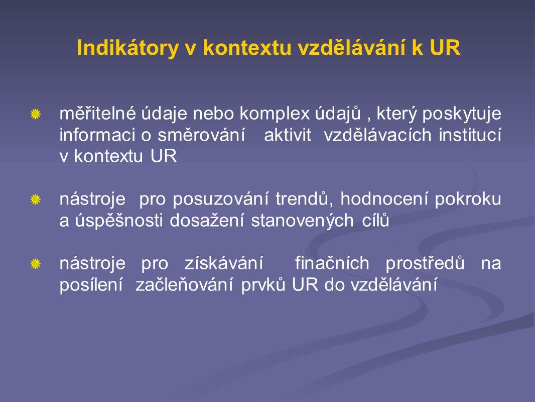 Indikátory v kontextu vzdělávání k UR měřitelné údaje nebo komplex údajů, který poskytuje informaci o směrování aktivit vzdělávacích institucí v kontextu UR nástroje pro posuzování trendů, hodnocení pokroku a úspěšnosti dosažení stanovených cílů nástroje pro získávání finačních prostředů na posílení začleňování prvků UR do vzdělávání