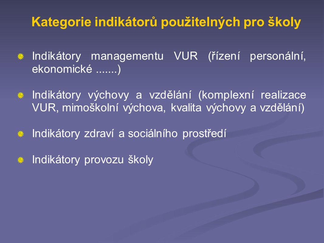 Kategorie indikátorů použitelných pro školy Indikátory managementu VUR (řízení personální, ekonomické.......) Indikátory výchovy a vzdělání (komplexní realizace VUR, mimoškolní výchova, kvalita výchovy a vzdělání) Indikátory zdraví a sociálního prostředí Indikátory provozu školy