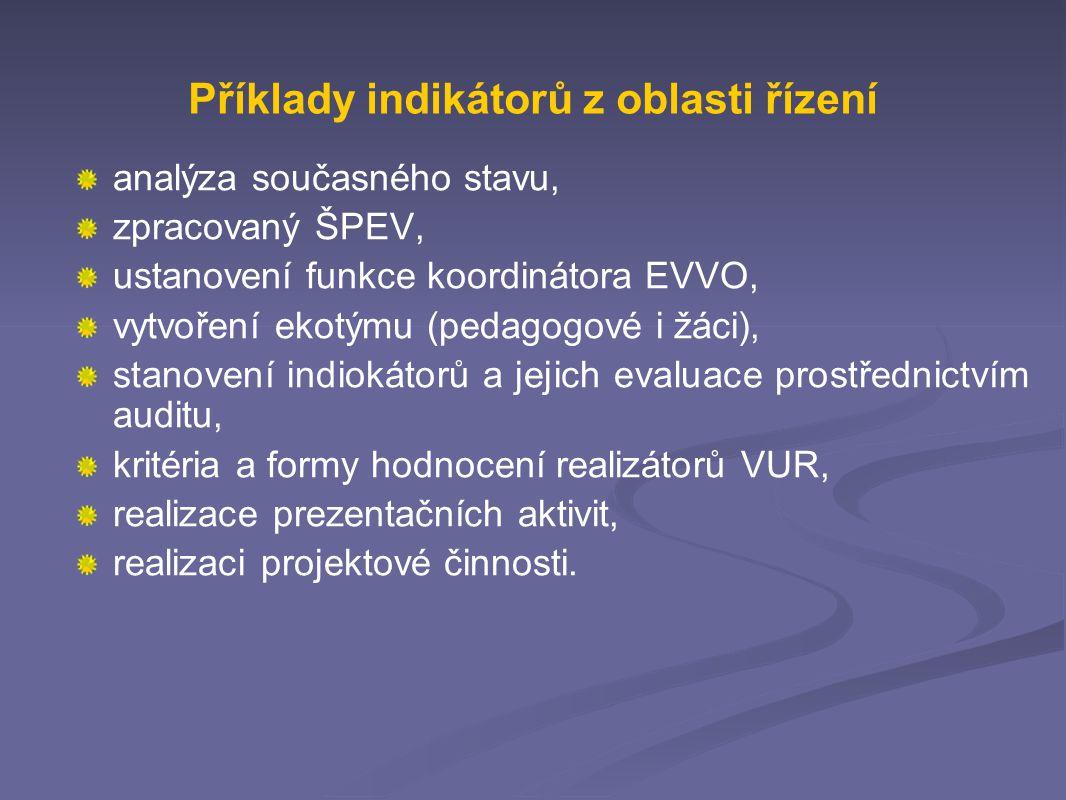 Příklady indikátorů z oblasti řízení analýza současného stavu, zpracovaný ŠPEV, ustanovení funkce koordinátora EVVO, vytvoření ekotýmu (pedagogové i ž