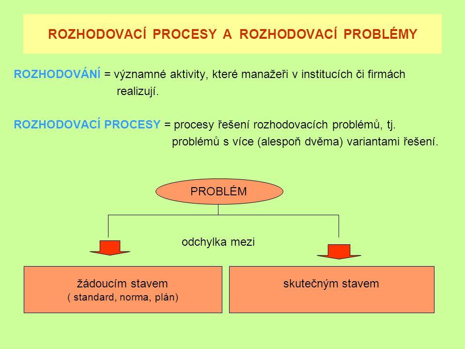 ROZHODOVACÍ PROBLÉMY DOBŘE STRUKTUROVANÉ někdy označované jako jednoduché, programované, algoritmizovatelné Existují rutinní postupy řešení problémů, Lze dobře kvantifikovat jednotlivé proměnné typické pro daný problém, Mají zpravidla jediné kvantitativní kriterium hodnocení.