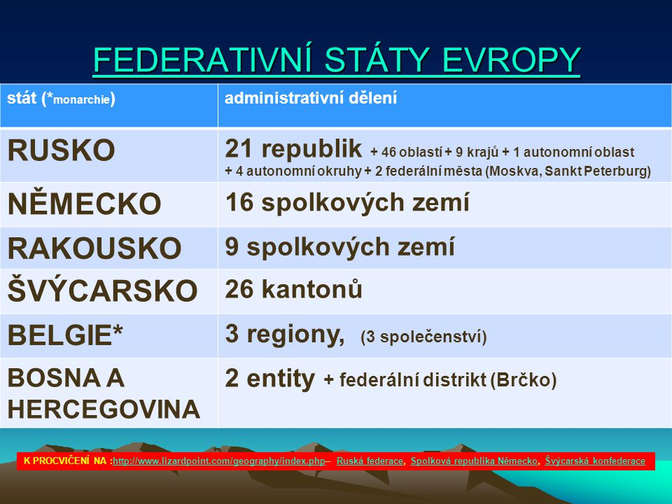 FEDERATIVNÍ STÁTY EVROPY FEDERATIVNÍ STÁTY EVROPY stát (* monarchie )administrativní dělení RUSKO 21 republik + 46 oblastí + 9 krajů + 1 autonomní obl