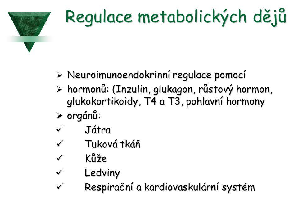 Regulace metabolických dějů  Neuroimunoendokrinní regulace pomocí  hormonů: (Inzulin, glukagon, růstový hormon, glukokortikoidy, T4 a T3, pohlavní hormony  orgánů: Játra Játra Tuková tkáň Tuková tkáň Kůže Kůže Ledviny Ledviny Respirační a kardiovaskulární systém Respirační a kardiovaskulární systém