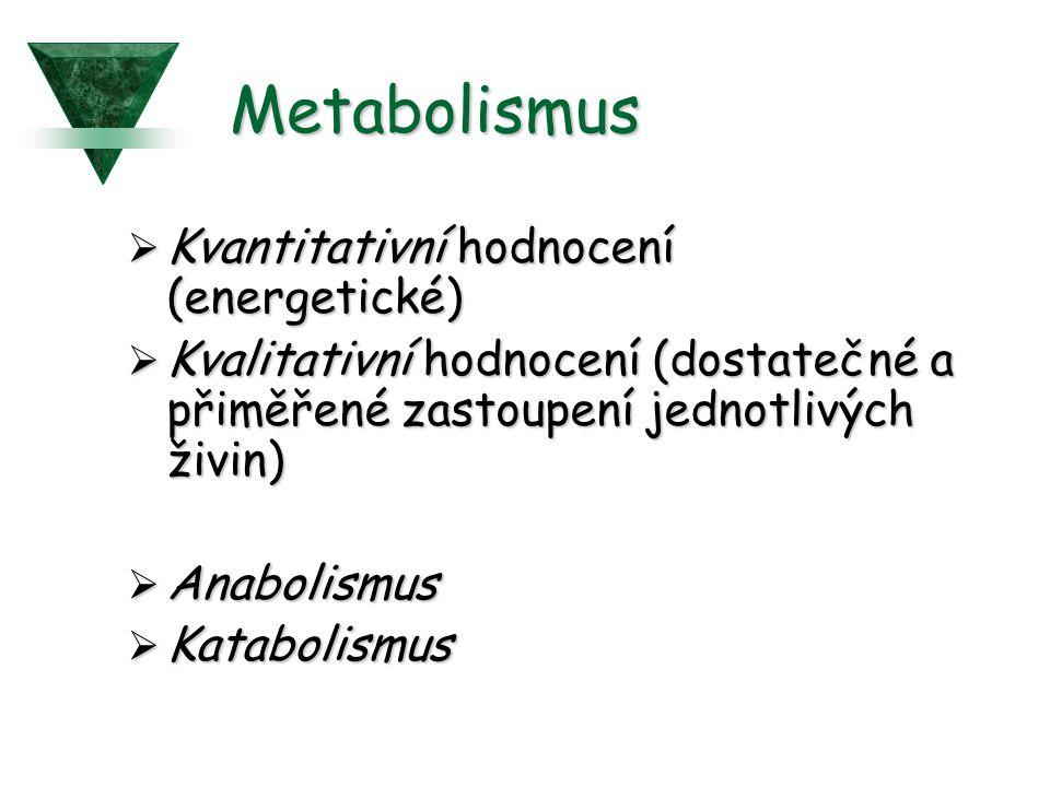 Metabolismus  Kvantitativní hodnocení (energetické)  Kvalitativní hodnocení (dostatečné a přiměřené zastoupení jednotlivých živin)  Anabolismus  Katabolismus