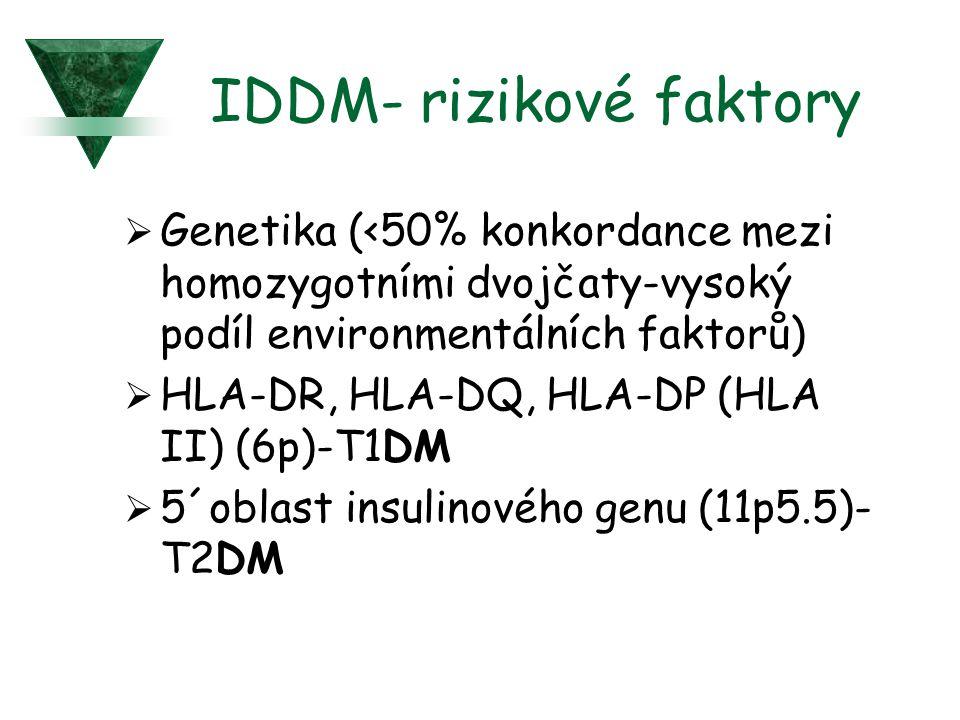 IDDM- rizikové faktory  Genetika (<50% konkordance mezi homozygotními dvojčaty-vysoký podíl environmentálních faktorů)  HLA-DR, HLA-DQ, HLA-DP (HLA II) (6p)-T1DM  5´oblast insulinového genu (11p5.5)- T2DM