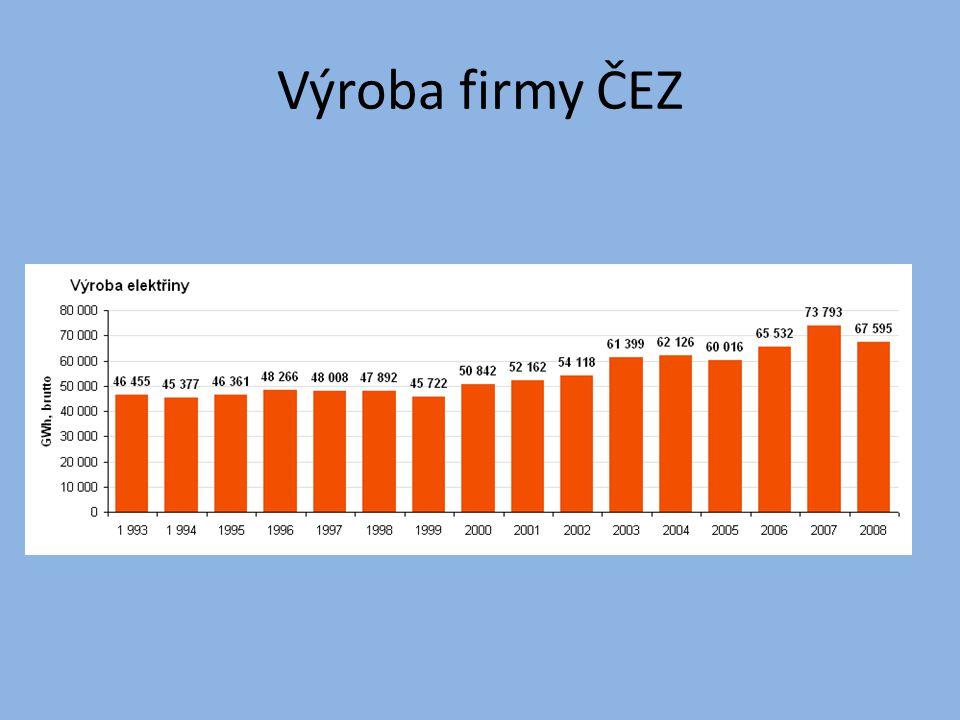 Spotřeba elektřiny v Česku Česko: 6 343 kWh/obyv.