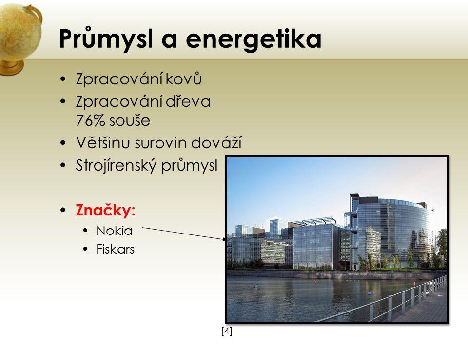 Průmysl a energetika Zpracování kovů Zpracování dřeva 76% souše Většinu surovin dováží Strojírenský průmysl Značky: Nokia Fiskars [4][4]