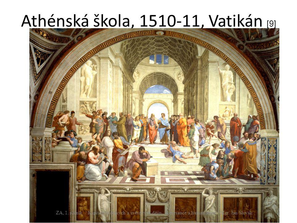 Athénská škola, 1510-11, Vatikán [9] ZA, 1. ročník / Kapitoly z českých a světových dějin, Renesance a humanismus / Mgr. Jan Slovák