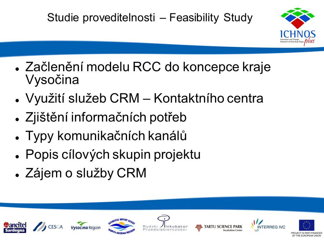 Studie proveditelnosti – Feasibility Study Začlenění modelu RCC do koncepce kraje Vysočina Využití služeb CRM – Kontaktního centra Zjištění informačních potřeb Typy komunikačních kanálů Popis cílových skupin projektu Zájem o služby CRM