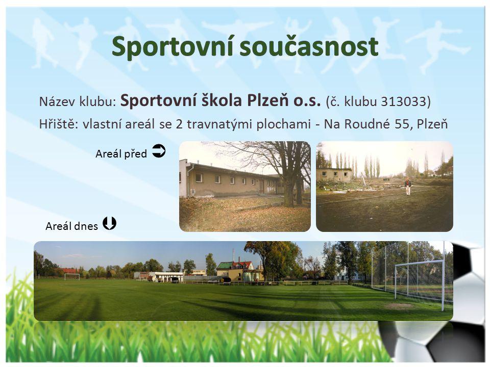 Název klubu: Sportovní škola Plzeň o.s.(č.